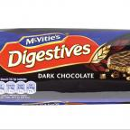 Kidderminster Shuttle: It's official, the chocolate digestive is the best biscuit!
